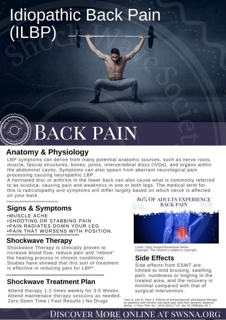 back-pain-eswt-information-flyer